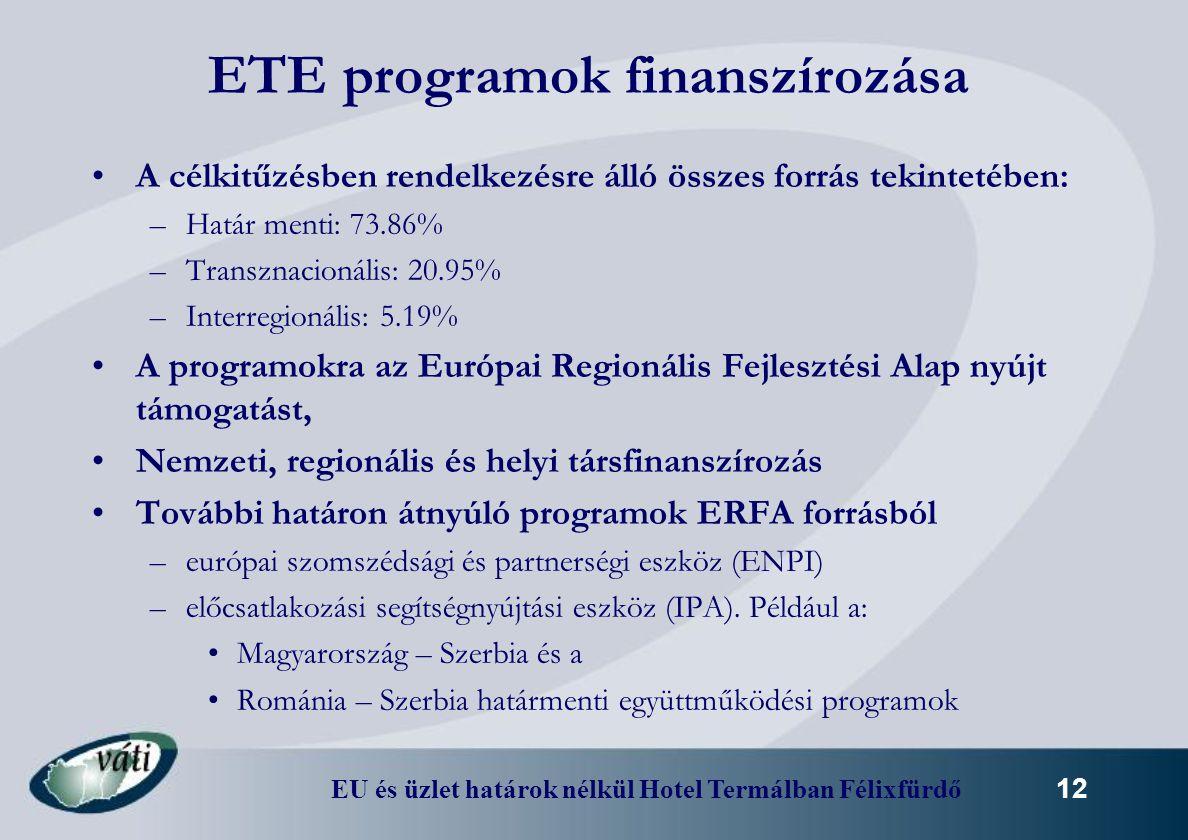 ETE programok finanszírozása