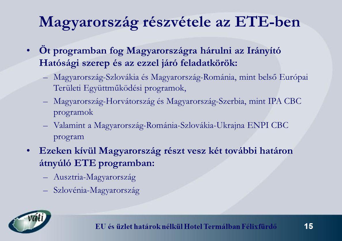 Magyarország részvétele az ETE-ben