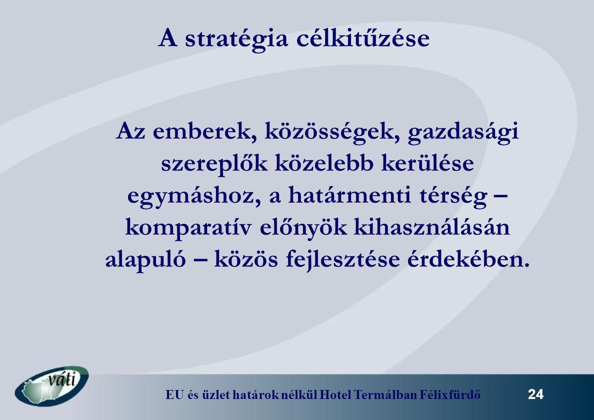 A stratégia célkitűzése