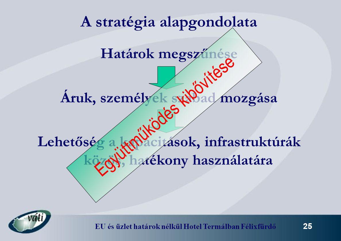 A stratégia alapgondolata