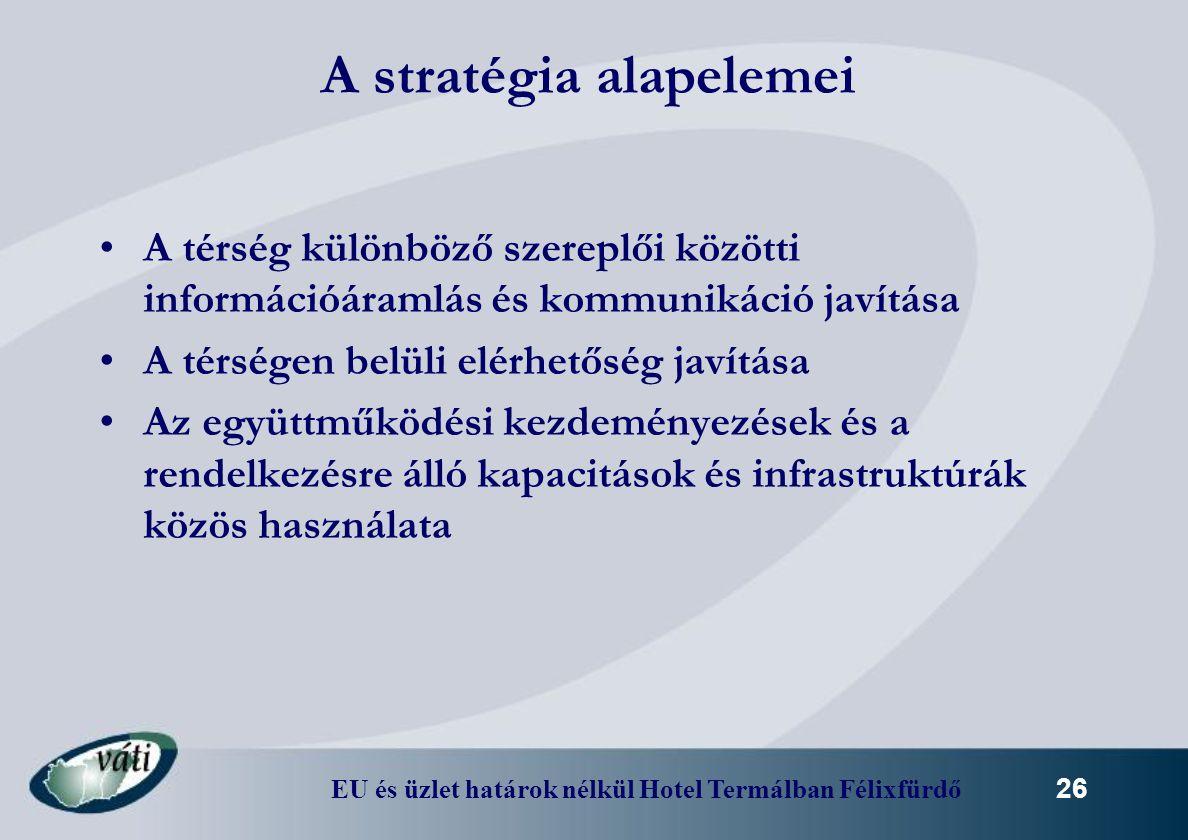 A stratégia alapelemei