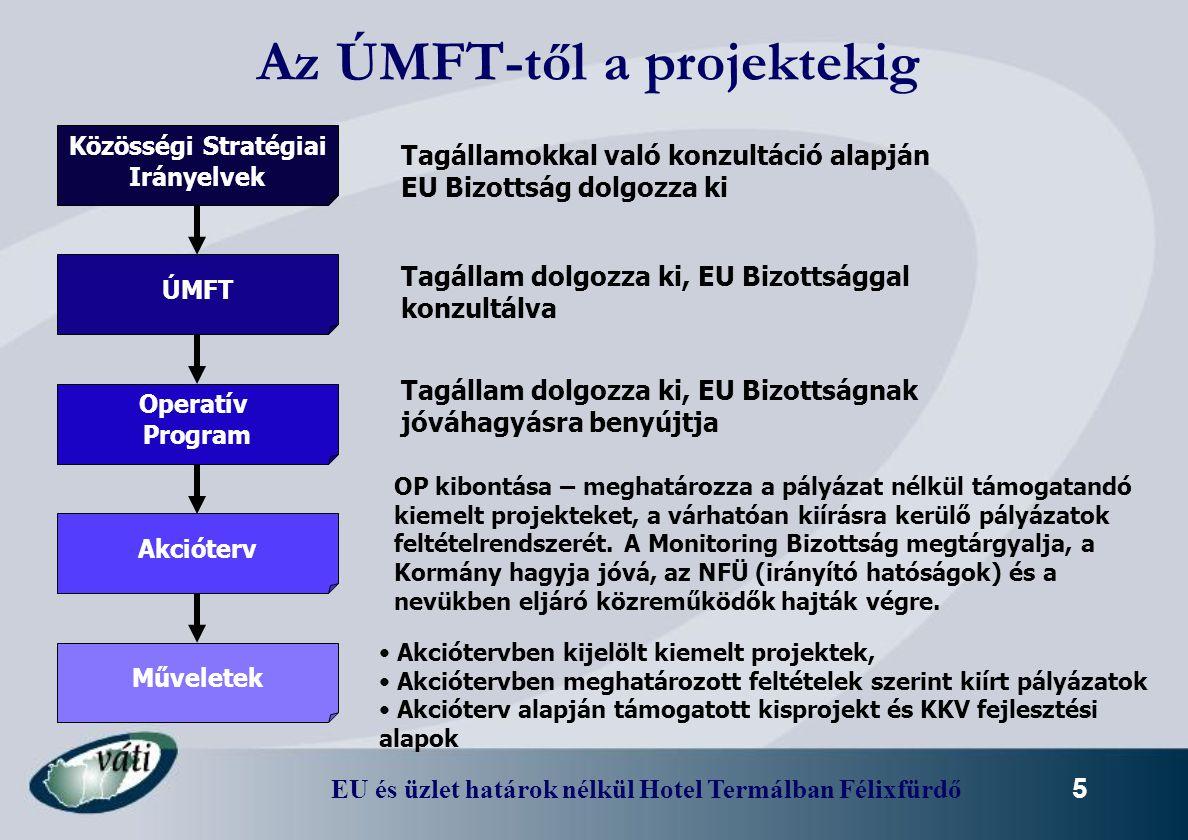 Az ÚMFT-től a projektekig