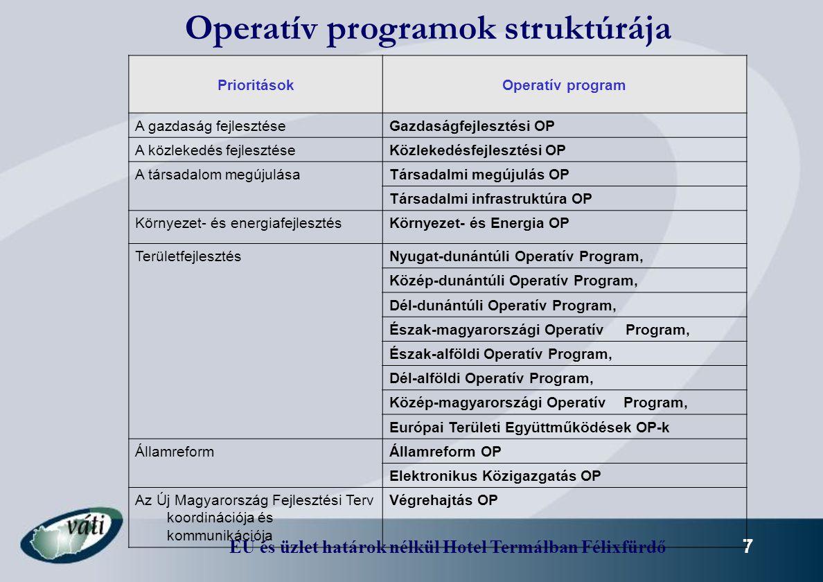 Operatív programok struktúrája