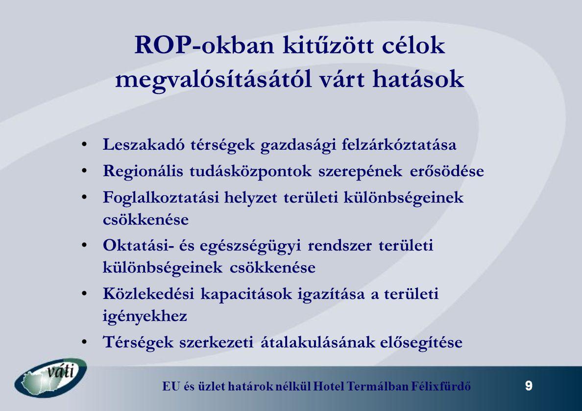ROP-okban kitűzött célok megvalósításától várt hatások