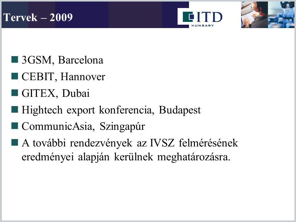 Tervek – 2009 3GSM, Barcelona. CEBIT, Hannover. GITEX, Dubai. Hightech export konferencia, Budapest.