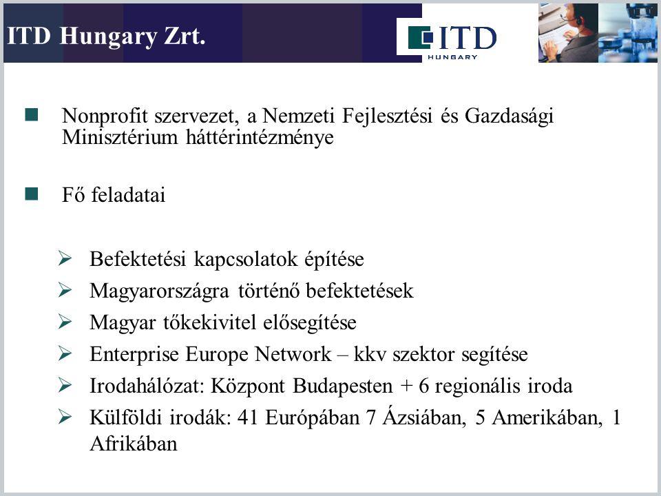 ITD Hungary Zrt. Nonprofit szervezet, a Nemzeti Fejlesztési és Gazdasági Minisztérium háttérintézménye.