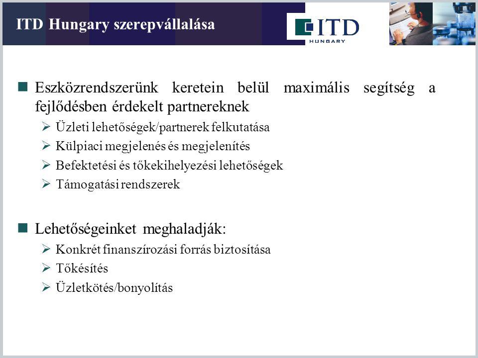ITD Hungary szerepvállalása