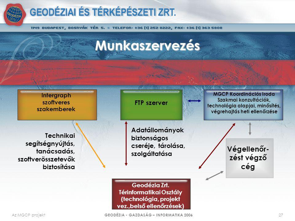 Munkaszervezés Végellenőr-zést végző cég FTP szerver