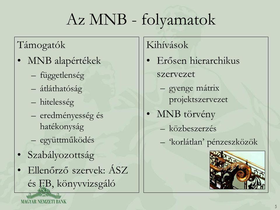 Az MNB - folyamatok Támogatók MNB alapértékek Szabályozottság