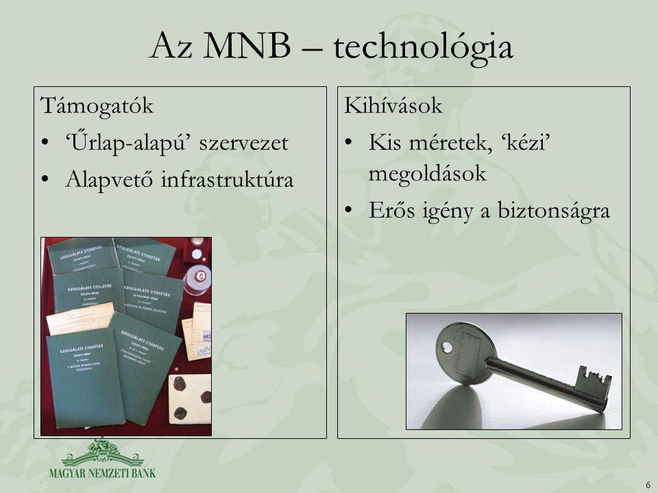 Az MNB – technológia Támogatók 'Űrlap-alapú' szervezet