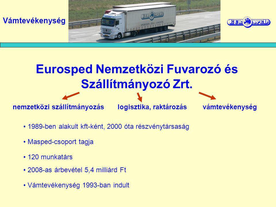 Eurosped Nemzetközi Fuvarozó és