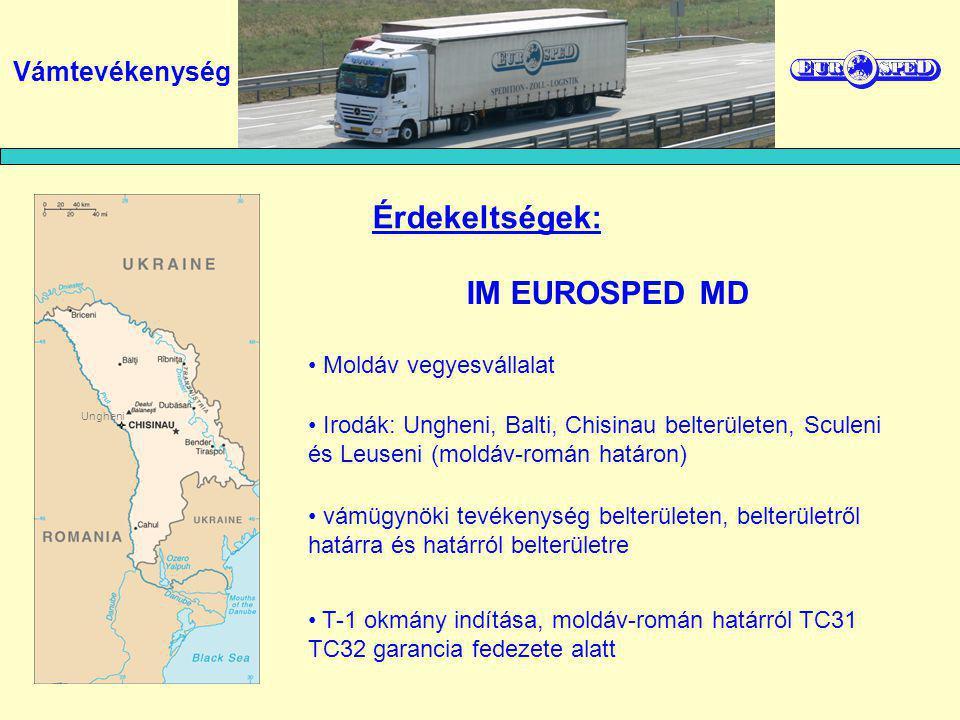 Érdekeltségek: IM EUROSPED MD