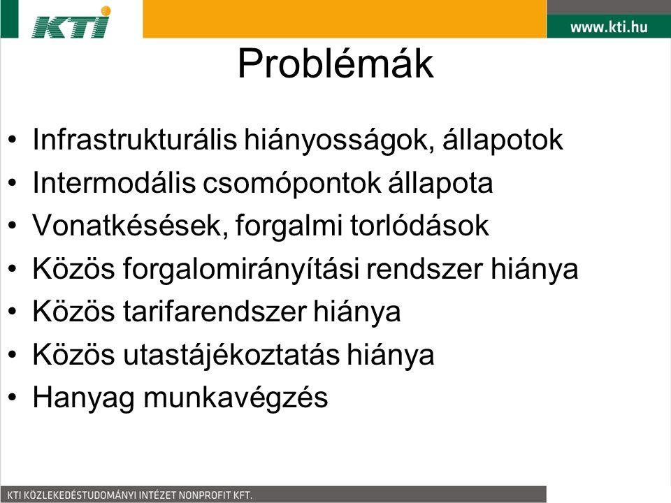 Problémák Infrastrukturális hiányosságok, állapotok