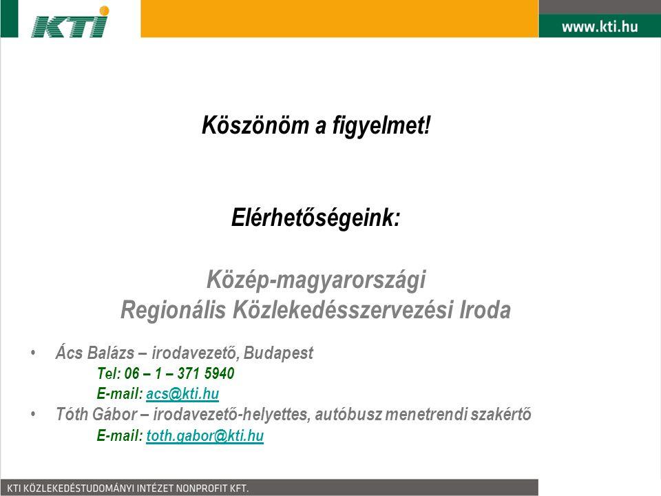 Köszönöm a figyelmet! Elérhetőségeink: Közép-magyarországi Regionális Közlekedésszervezési Iroda