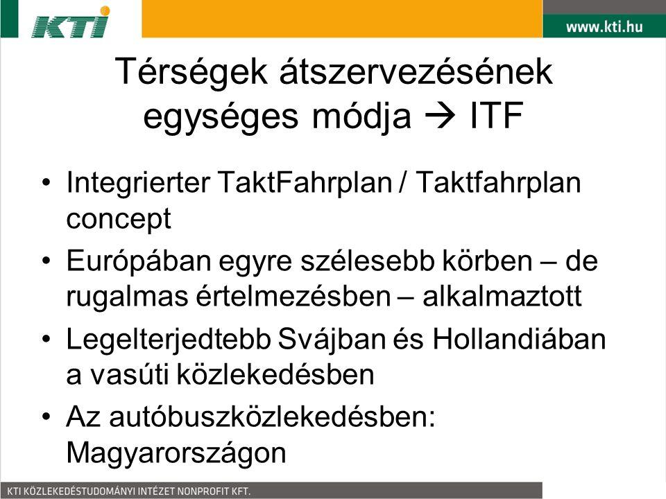 Térségek átszervezésének egységes módja  ITF