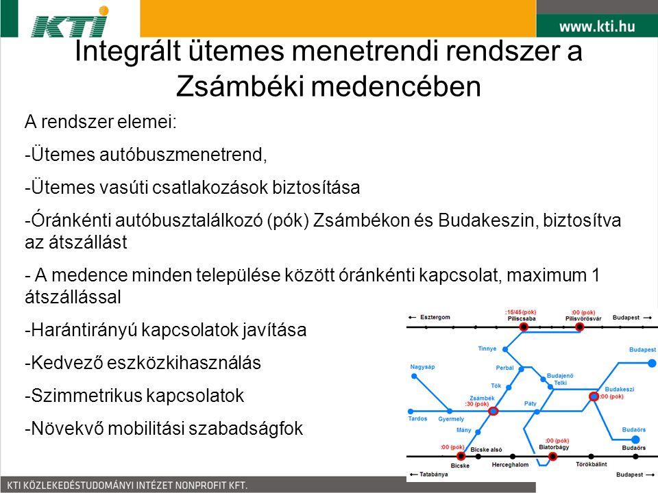 Integrált ütemes menetrendi rendszer a Zsámbéki medencében