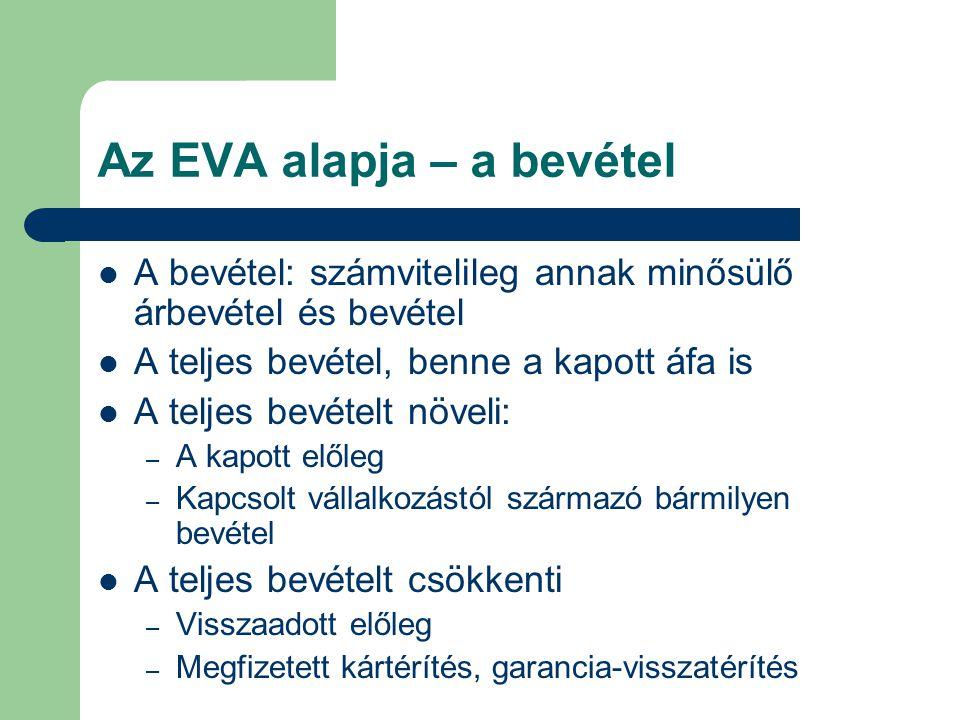 Az EVA alapja – a bevétel