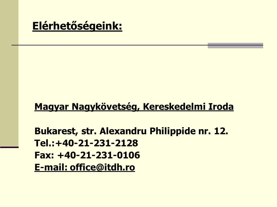 Elérhetőségeink: Magyar Nagykövetség, Kereskedelmi Iroda