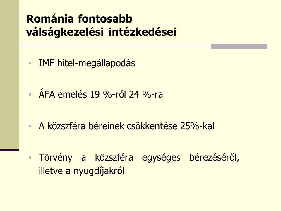 Románia fontosabb válságkezelési intézkedései