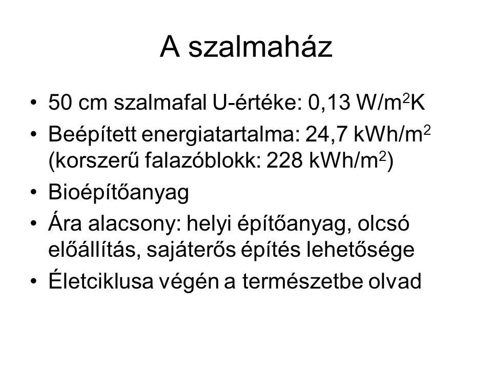 A szalmaház 50 cm szalmafal U-értéke: 0,13 W/m2K