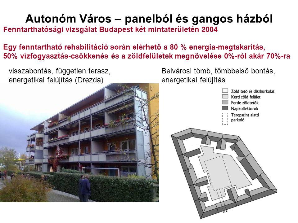 Autonóm Város – panelból és gangos házból