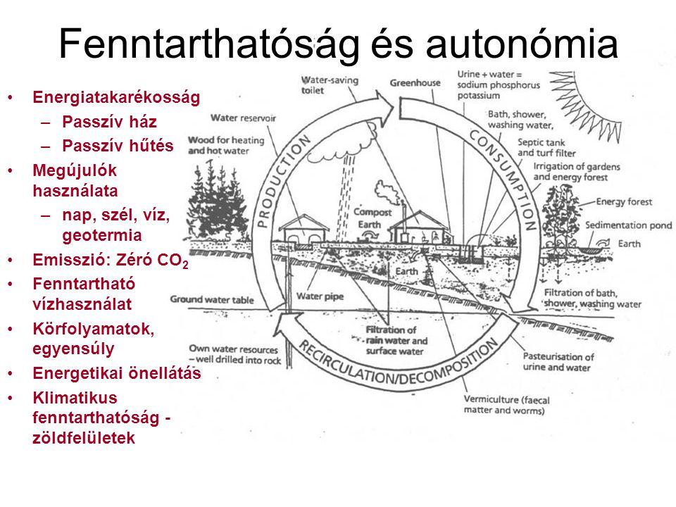 Fenntarthatóság és autonómia