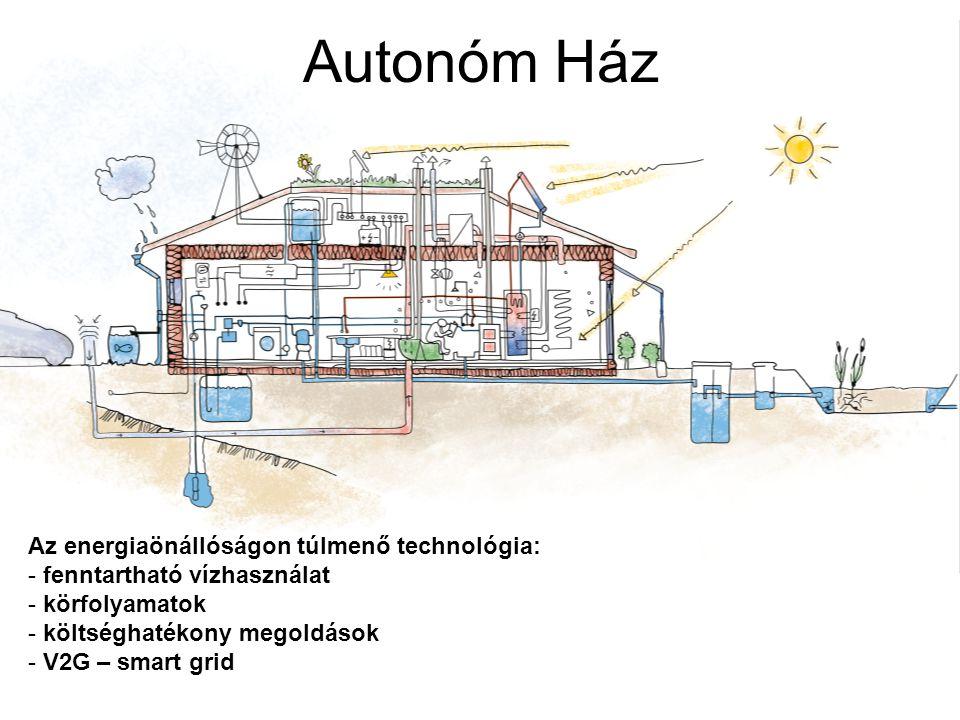 Autonóm Ház Az energiaönállóságon túlmenő technológia: