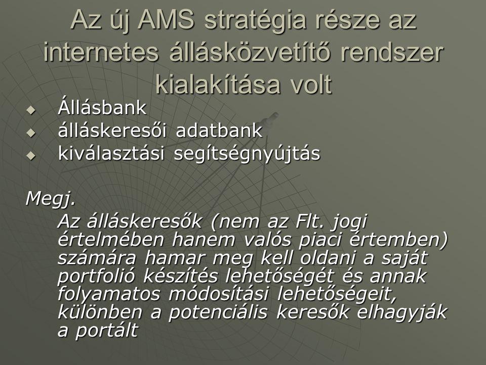 Az új AMS stratégia része az internetes állásközvetítő rendszer kialakítása volt