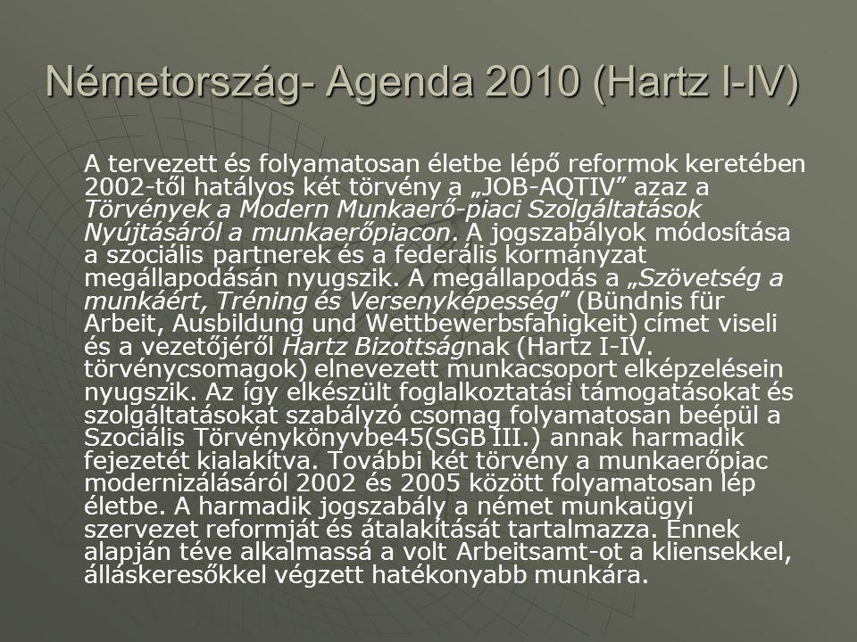 Németország- Agenda 2010 (Hartz I-IV)