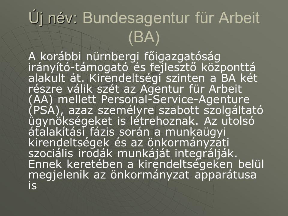 Új név: Bundesagentur für Arbeit (BA)