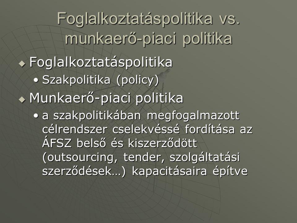 Foglalkoztatáspolitika vs. munkaerő-piaci politika