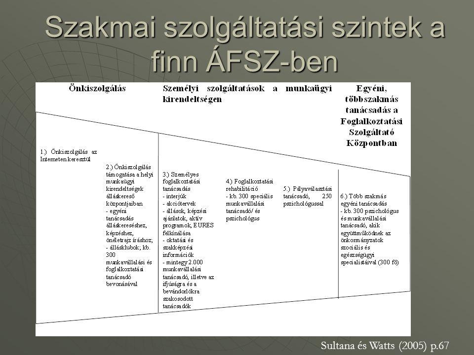 Szakmai szolgáltatási szintek a finn ÁFSZ-ben