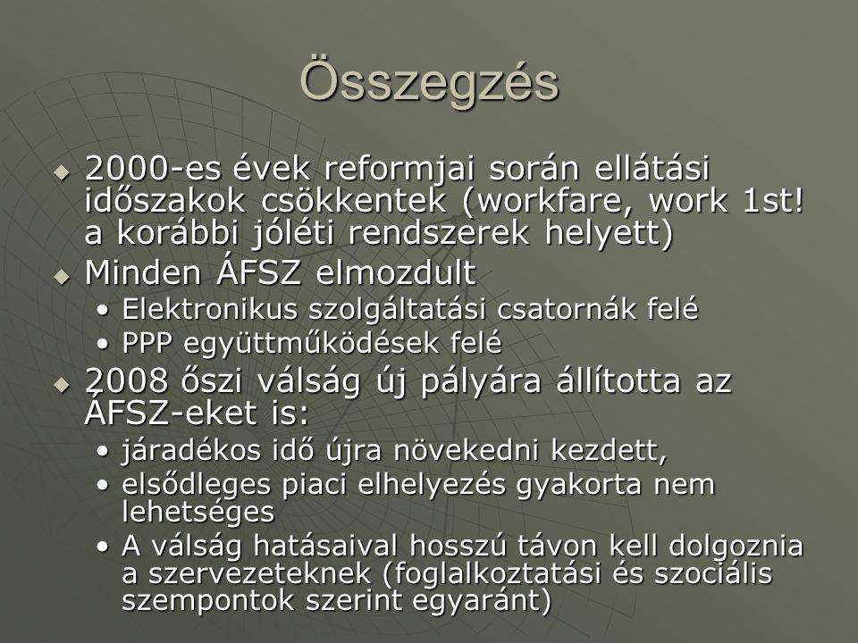 Összegzés 2000-es évek reformjai során ellátási időszakok csökkentek (workfare, work 1st! a korábbi jóléti rendszerek helyett)