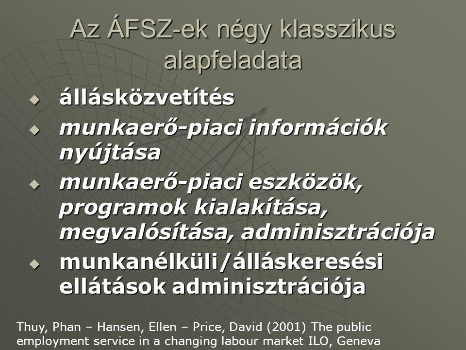 Az ÁFSZ-ek négy klasszikus alapfeladata