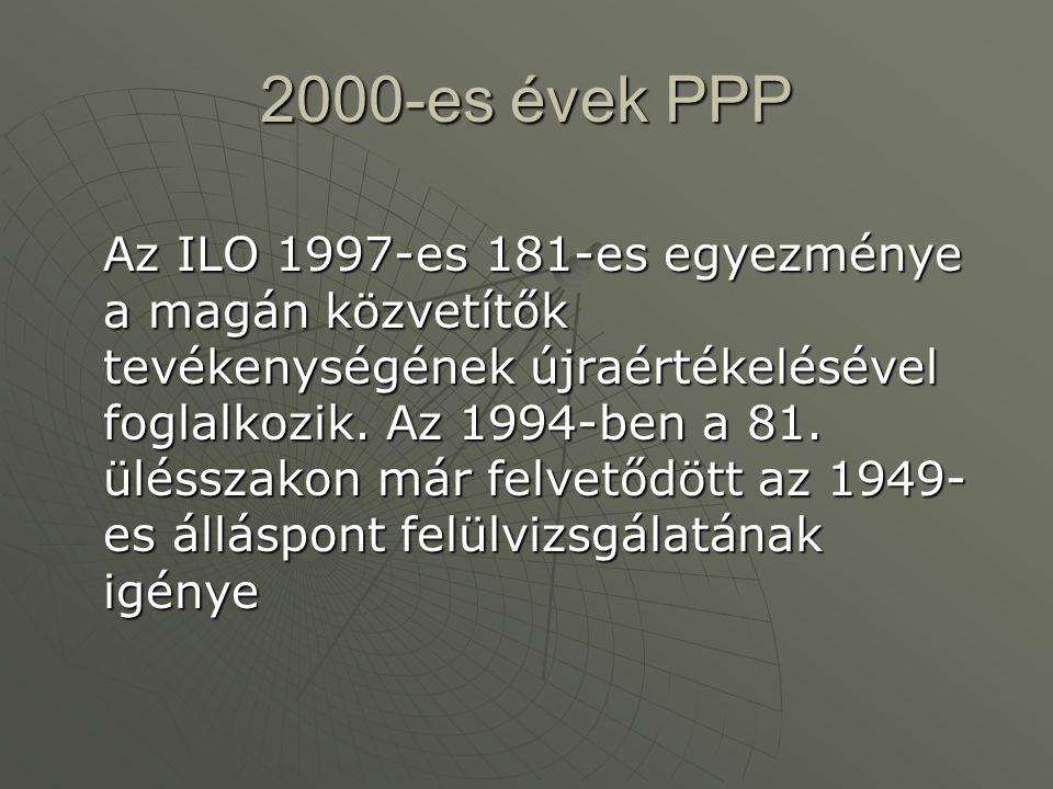 2000-es évek PPP