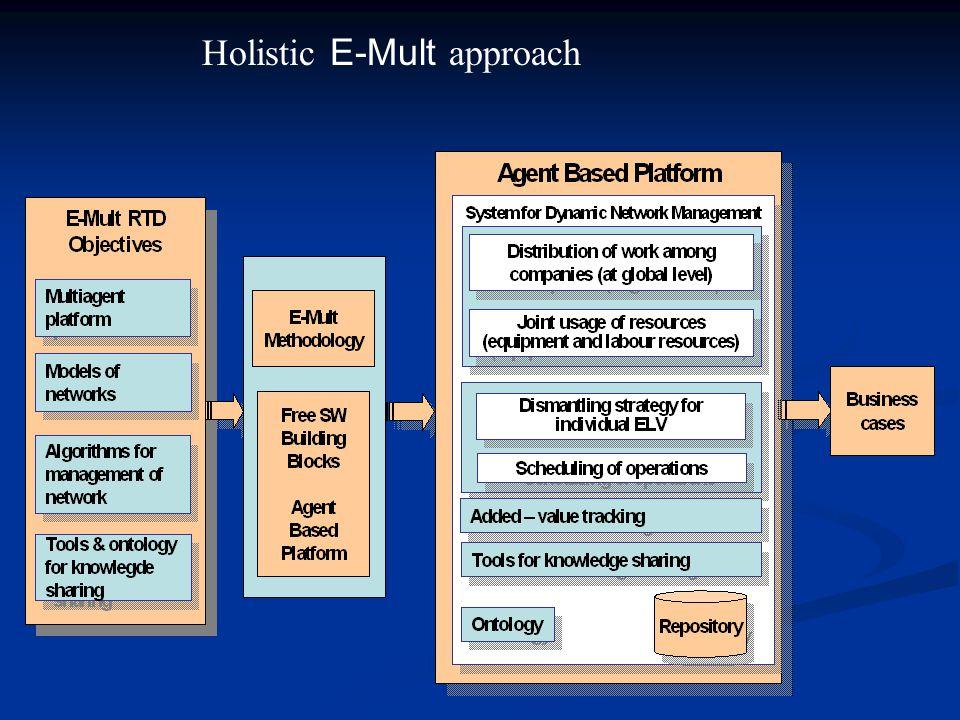 Holistic E-Mult approach