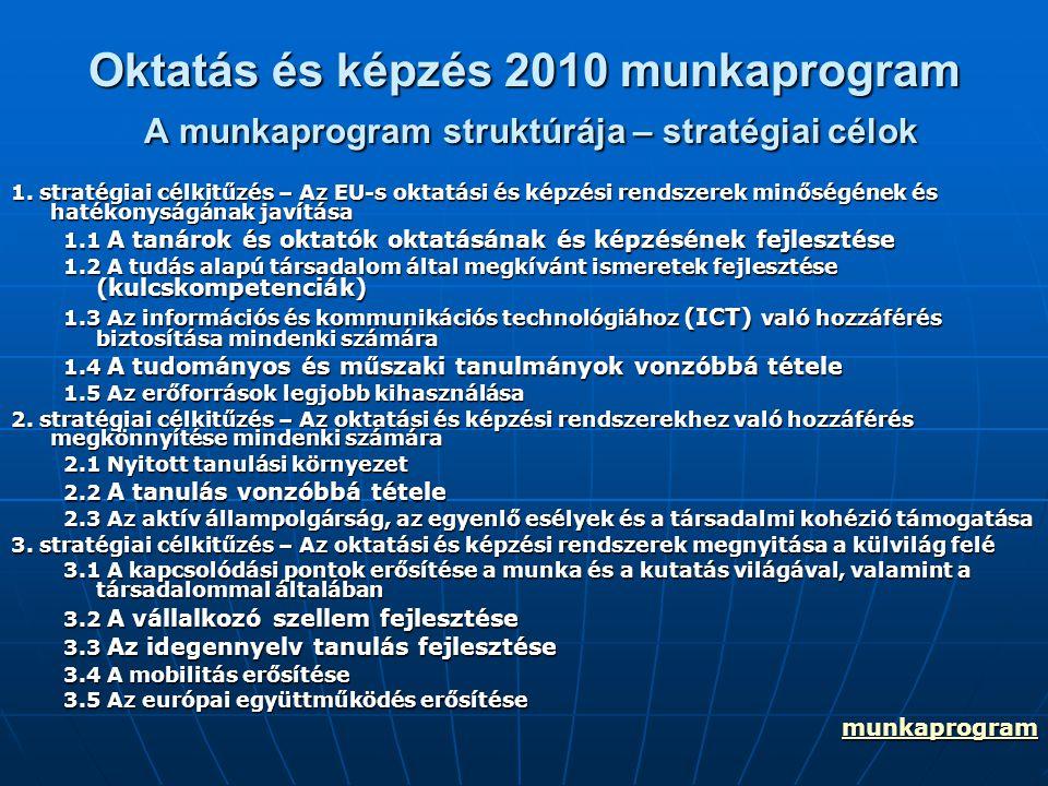 Oktatás és képzés 2010 munkaprogram A munkaprogram struktúrája – stratégiai célok