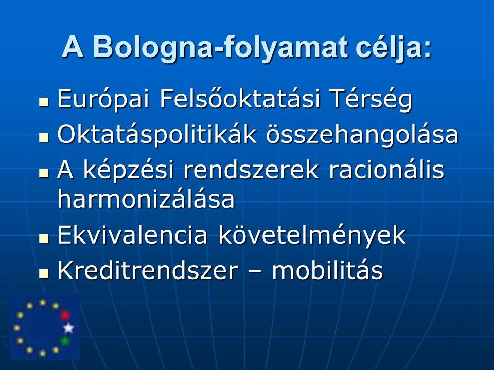 A Bologna-folyamat célja: