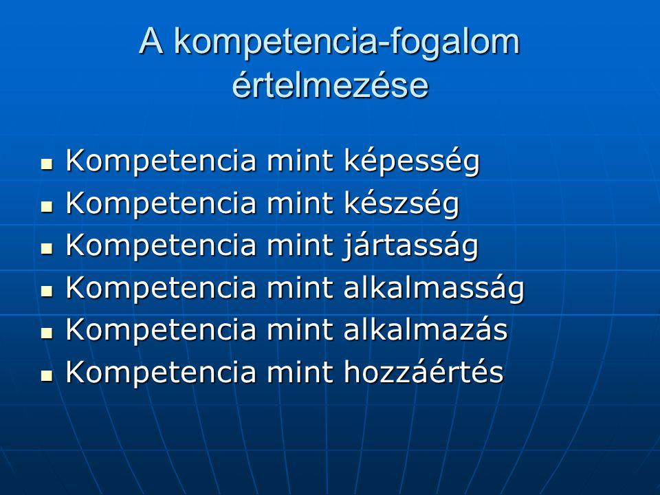 A kompetencia-fogalom értelmezése