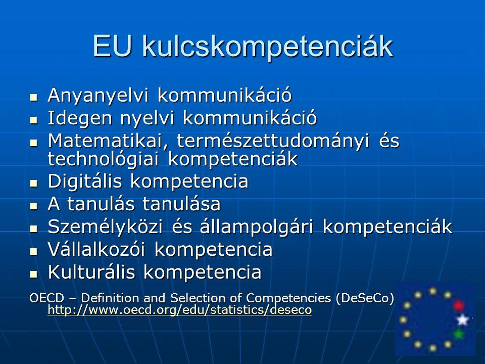 EU kulcskompetenciák Anyanyelvi kommunikáció