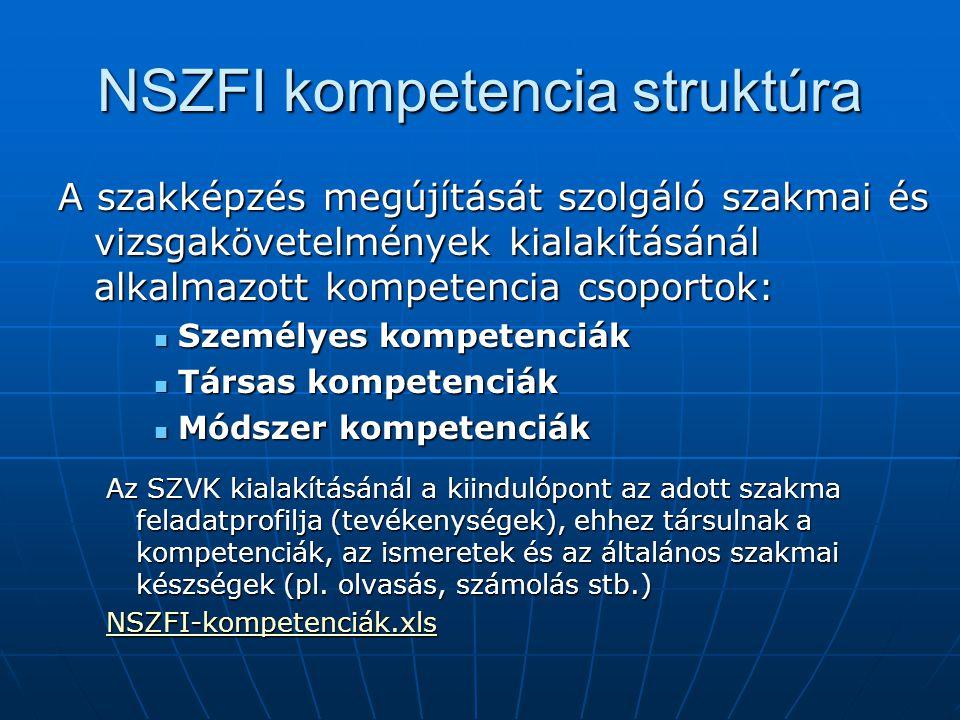 NSZFI kompetencia struktúra