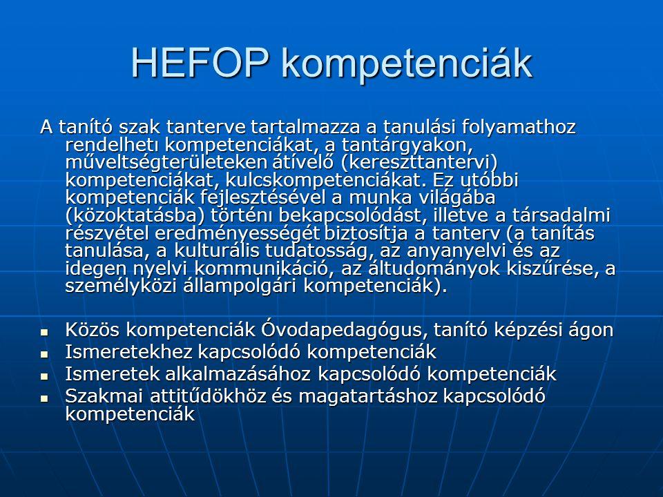 HEFOP kompetenciák