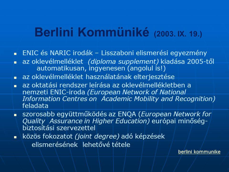 Berlini Kommüniké (2003. IX. 19.)