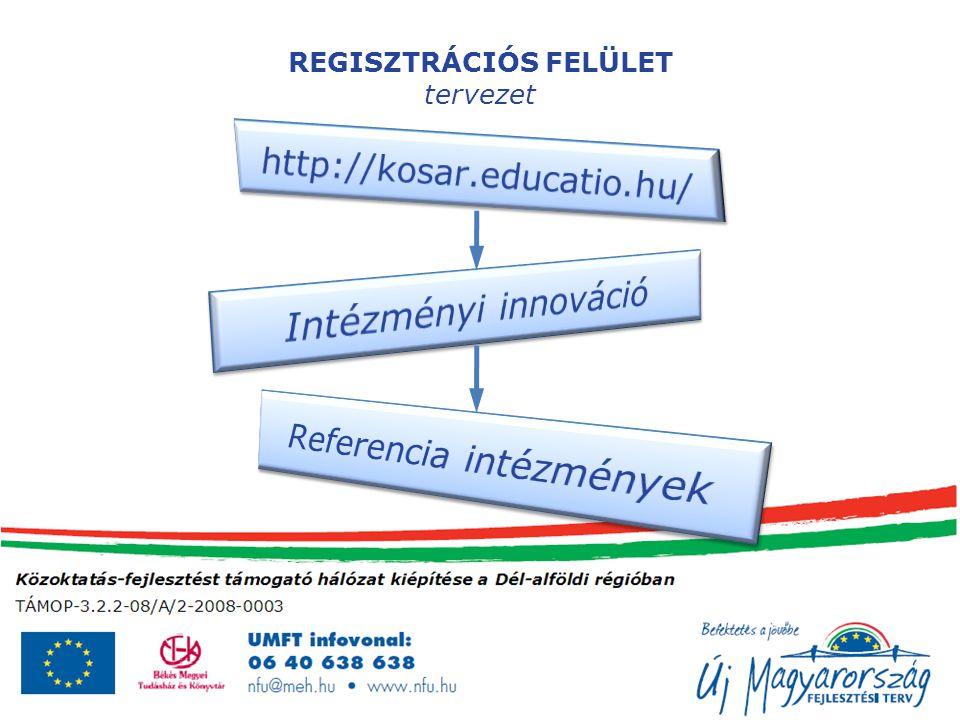 Referencia intézmények