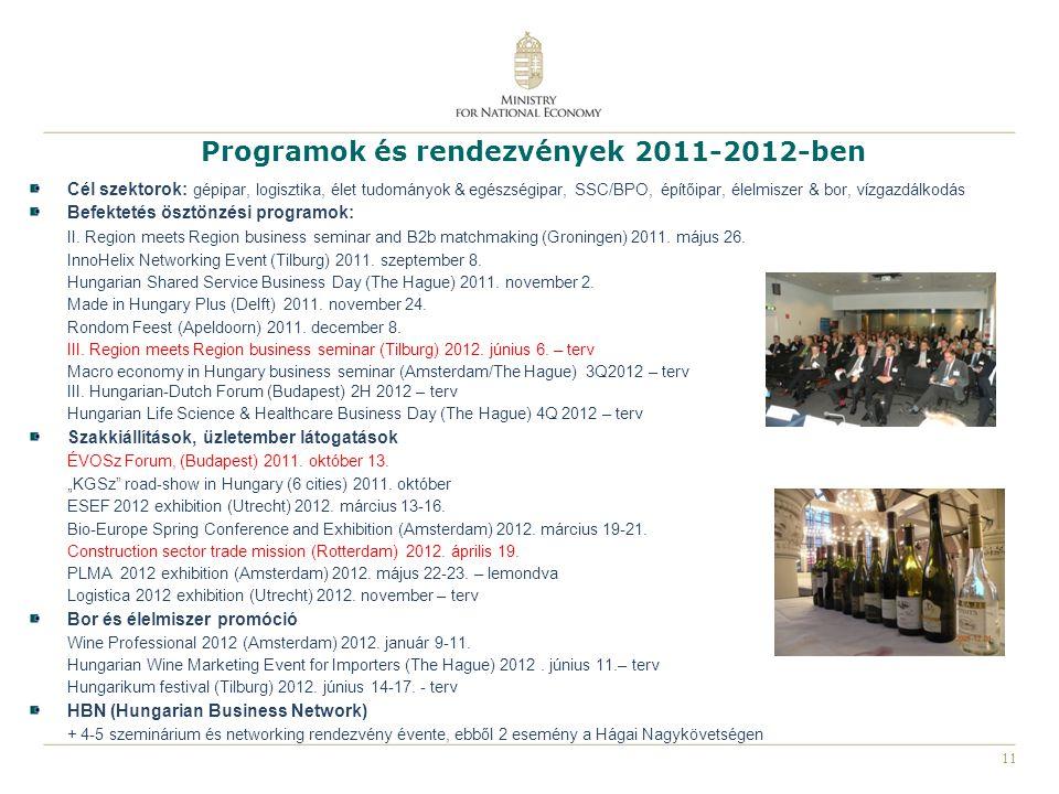 Programok és rendezvények 2011-2012-ben