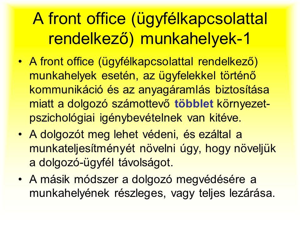 A front office (ügyfélkapcsolattal rendelkező) munkahelyek-1