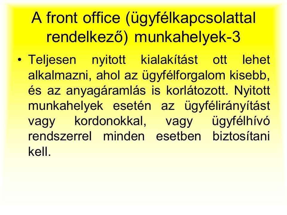 A front office (ügyfélkapcsolattal rendelkező) munkahelyek-3