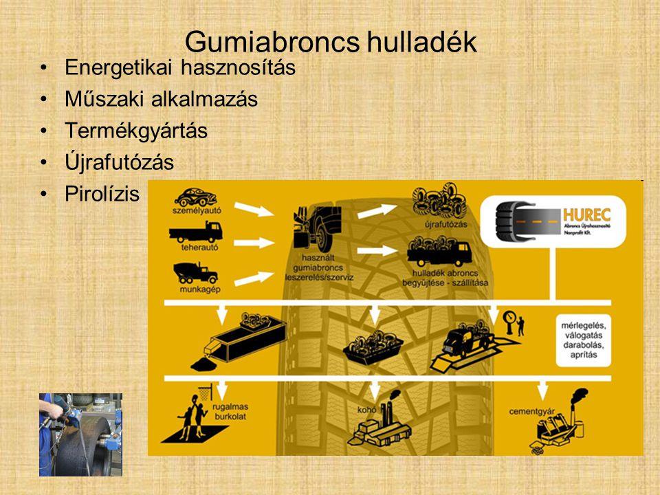 Gumiabroncs hulladék Energetikai hasznosítás Műszaki alkalmazás
