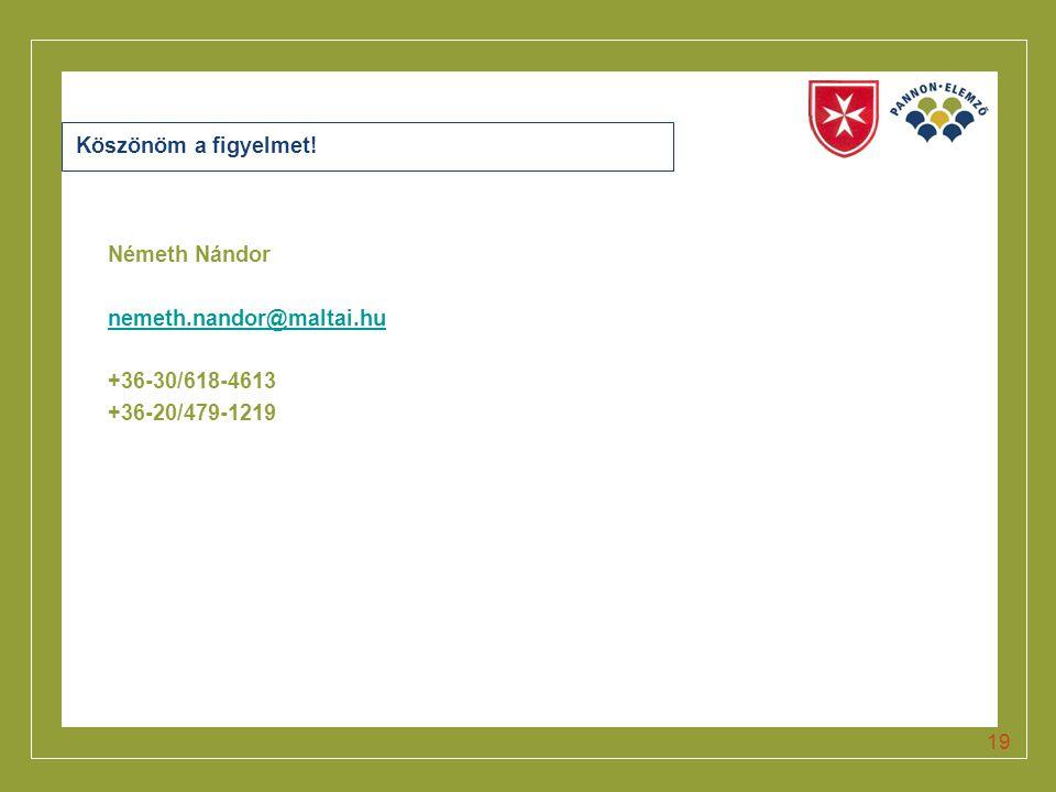 Köszönöm a figyelmet! Németh Nándor nemeth.nandor@maltai.hu +36-30/618-4613 +36-20/479-1219