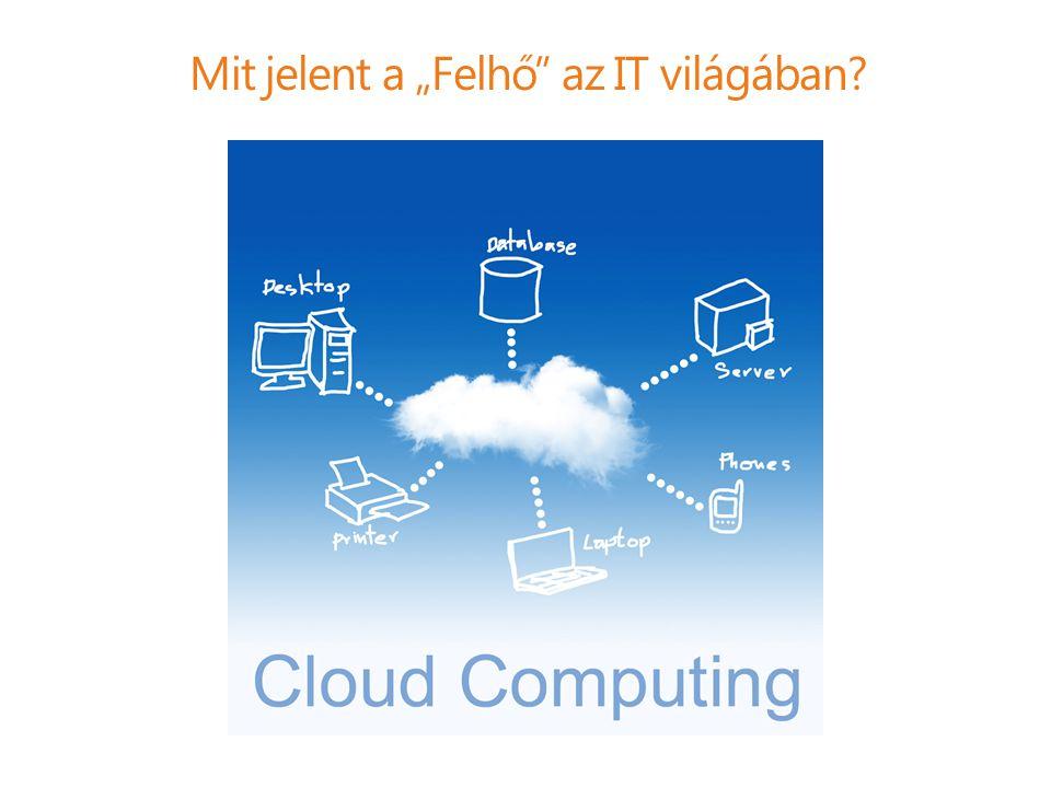"""Mit jelent a """"Felhő az IT világában"""